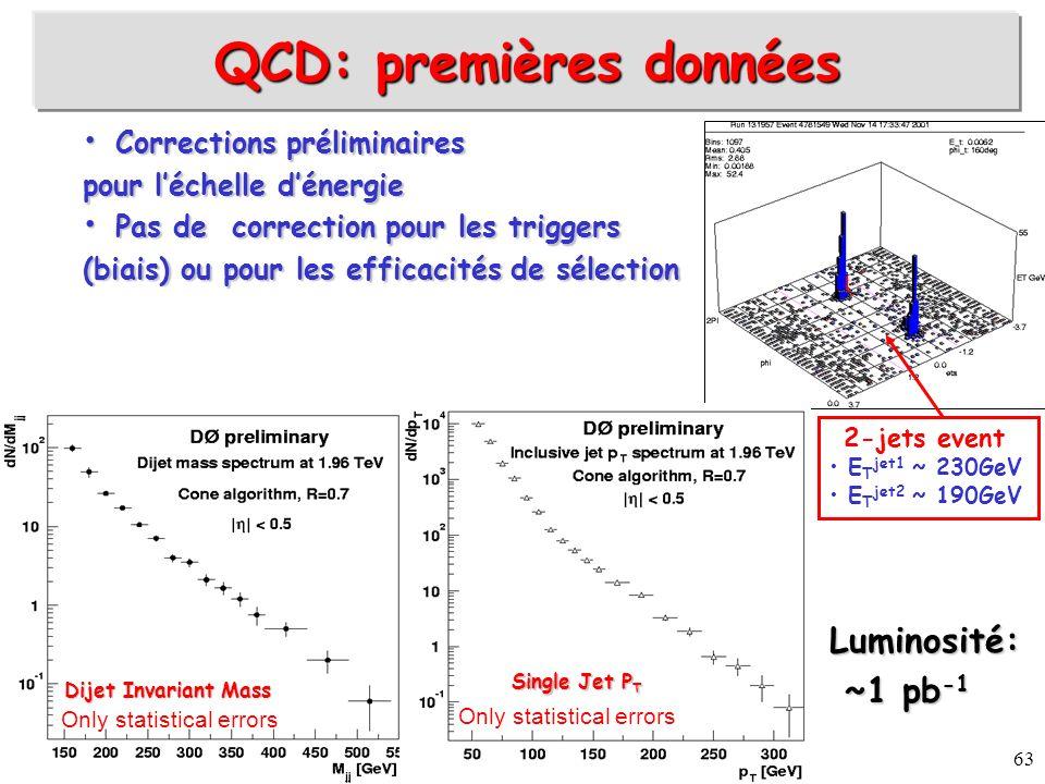 6 mars 2003Auguste BESSON63 QCD: premières données Only statistical errors Corrections préliminaires Corrections préliminaires pour léchelle dénergie