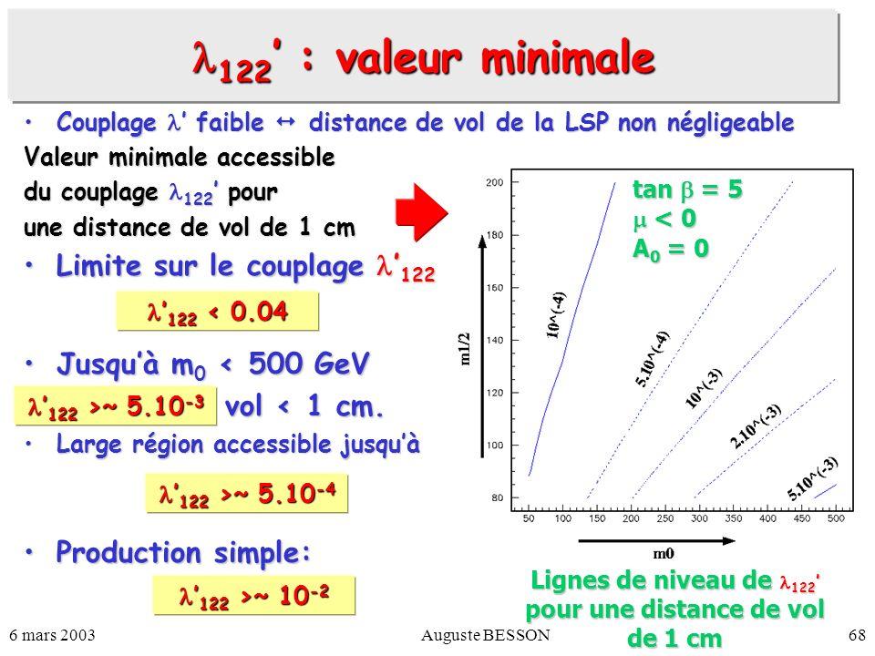 6 mars 2003Auguste BESSON68 122 : valeur minimale 122 : valeur minimale Couplage faible distance de vol de la LSP non négligeableCouplage faible dista
