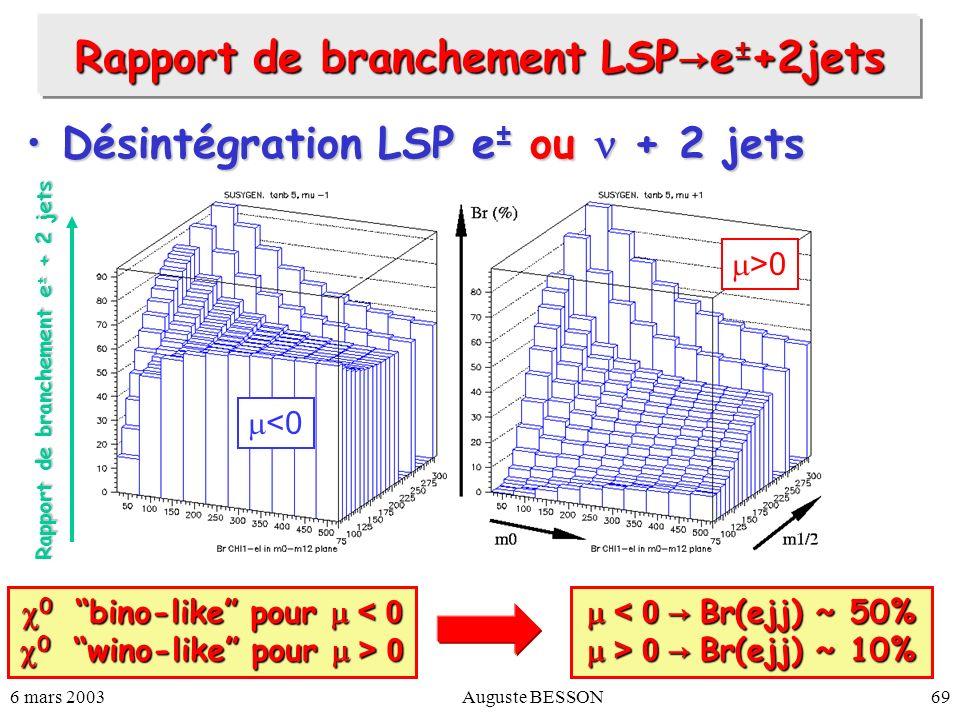 6 mars 2003Auguste BESSON69 Rapport de branchement LSP e ± +2jets Désintégration LSP e ± ou + 2 jetsDésintégration LSP e ± ou + 2 jets >0 <0 0 bino-li