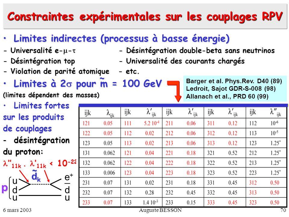 6 mars 2003Auguste BESSON70 Constraintes expérimentales sur les couplages RPV Limites indirectes (processus à basse énergie)Limites indirectes (proces