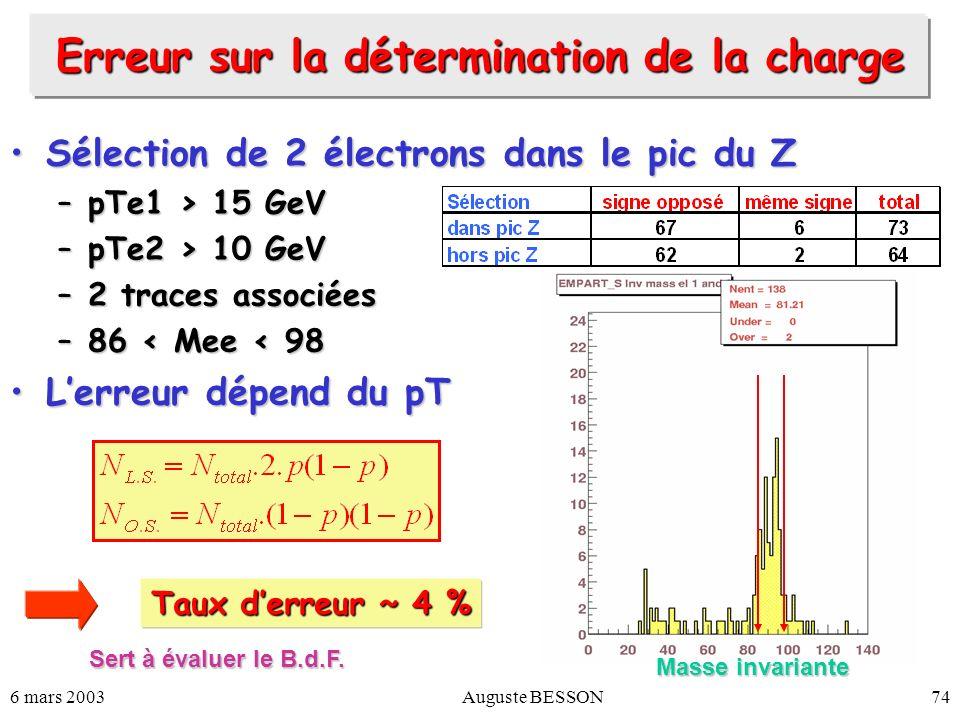 6 mars 2003Auguste BESSON74 Erreur sur la détermination de la charge Sélection de 2 électrons dans le pic du ZSélection de 2 électrons dans le pic du