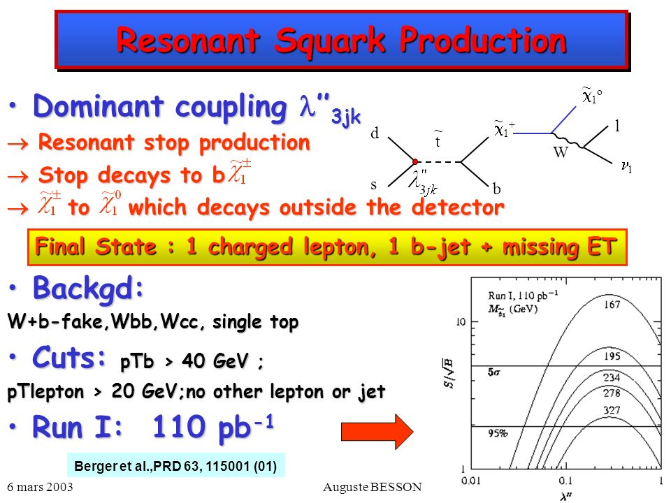 6 mars 2003Auguste BESSON77 Dominant coupling 3jkDominant coupling 3jk Resonant stop production Resonant stop production Stop decays to b Stop decays
