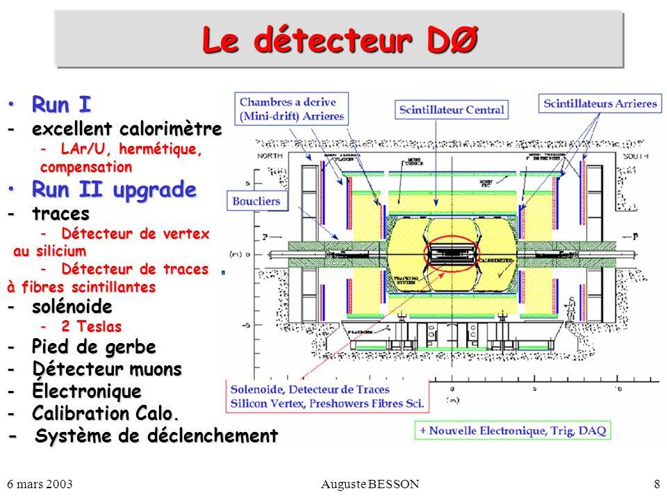 6 mars 2003Auguste BESSON59 Le détecteur central Détecteurs de trace:Détecteurs de trace: –Détecteur de vertex au silicium 6 barils de 4 couches 12 disques centraux F 4 disques avant H Primaires: vertex = 15-30 m(r- ) Second.: vertex = 40 m(r- ); 100 m(r-z) –Détecteur de traces à fibres scintillantes fibres scintillantes + VLPC 8 super couches; |η| 1.7 résolution position ~ 100 µ m Preshower et ICDPreshower et ICD –Solénoide: 2 T –Détecteur de pied de gerbe résolution: 1.4 mm/e- de 10 GeV –Détecteur intercryostat scintillateurs scintillateurs 1.1<| |<1.4 1.2 m p p SMT SMT ICD CFT Solénoide Preshower