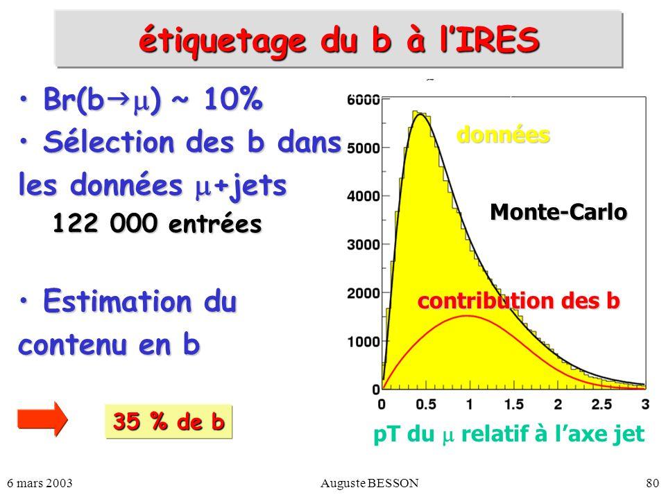 6 mars 2003Auguste BESSON80 étiquetage du b à lIRES Br(b ) ~ 10%Br(b ) ~ 10% Sélection des b dansSélection des b dans les données +jets 122 000 entrée