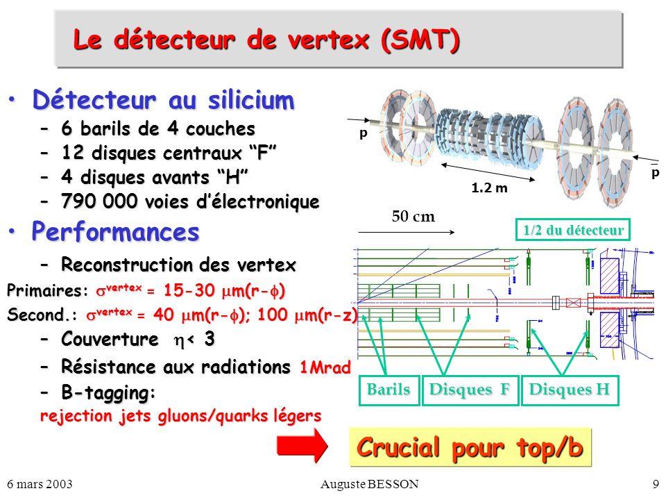 6 mars 2003Auguste BESSON90 top : rapport de branchements Etat initialEtat initial -qq = 85 % ; gg = 15 % Top W bTop W b -état final dépend du mode de désintegration du W de désintegration du W ClassificationClassification -di-leptons -jets + lepton -all jets CanalRunII (2 fb -1 ) S:B dilepton 2005:1 lepton + 4jets 1,800 lepton+ 3jets/b-tag 1,4003:1 lepton+ 4jets/b-b tags 600 12:1 Single top 3301:2 _ f f W+W+ t _ b