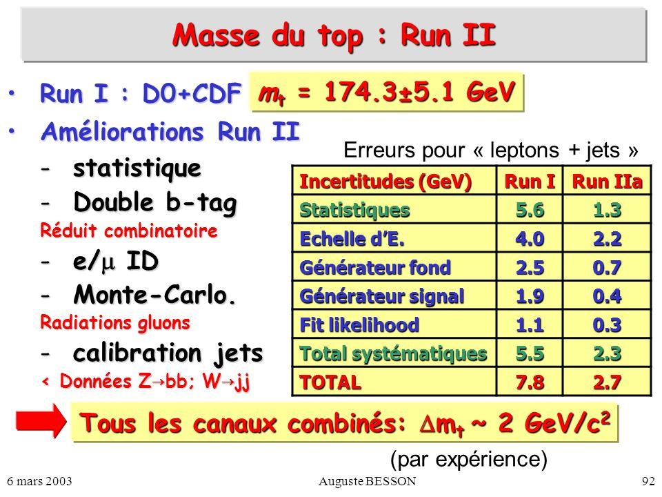 6 mars 2003Auguste BESSON92 Run I : D0+CDFRun I : D0+CDF Améliorations Run IIAméliorations Run II -statistique -Double b-tag Réduit combinatoire -e/ I