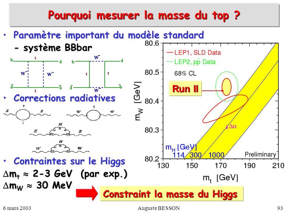 6 mars 2003Auguste BESSON93 Run II Pourquoi mesurer la masse du top ? Paramètre important du modèle standardParamètre important du modèle standard - s