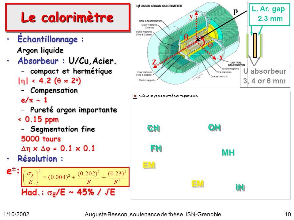 1/10/2002Auguste Besson, soutenance de thèse, ISN-Grenoble.10 Le calorimètre Échantillonnage :Échantillonnage : Argon liquide Argon liquide Absorbeur