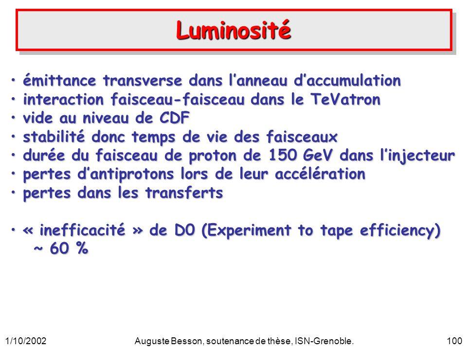 1/10/2002Auguste Besson, soutenance de thèse, ISN-Grenoble.100 LuminositéLuminosité émittance transverse dans lanneau daccumulation émittance transver