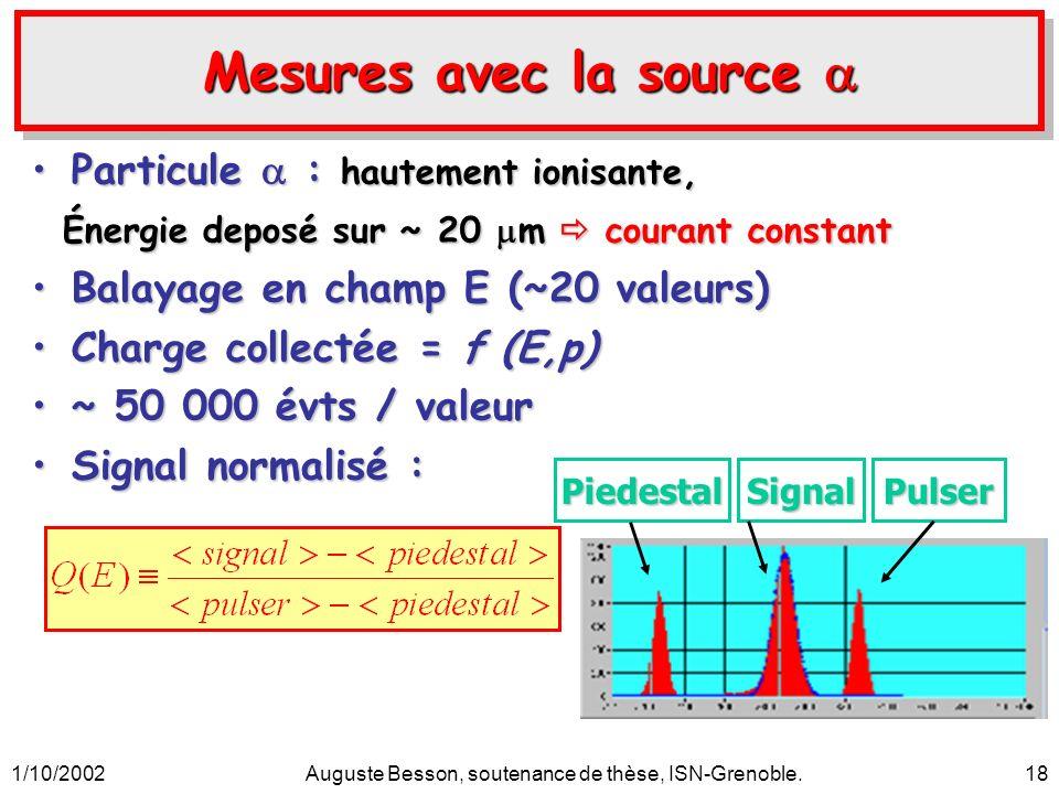 1/10/2002Auguste Besson, soutenance de thèse, ISN-Grenoble.18 Mesures avec la source Mesures avec la source Particule : hautement ionisante,Particule