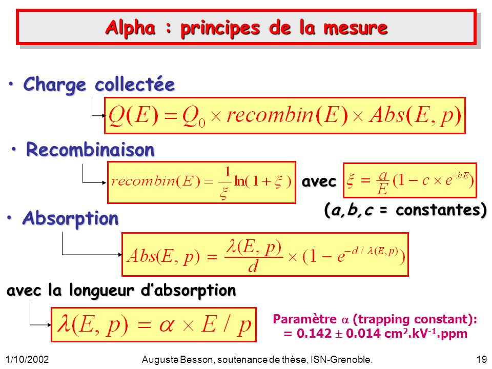 1/10/2002Auguste Besson, soutenance de thèse, ISN-Grenoble.19 Alpha : principes de la mesure avec la longueur dabsorption Recombinaison Recombinaison Charge collectée Charge collectée Absorption Absorption (a,b,c = constantes) avec Paramètre (trapping constant): = 0.142 0.014 cm 2.kV -1.ppm