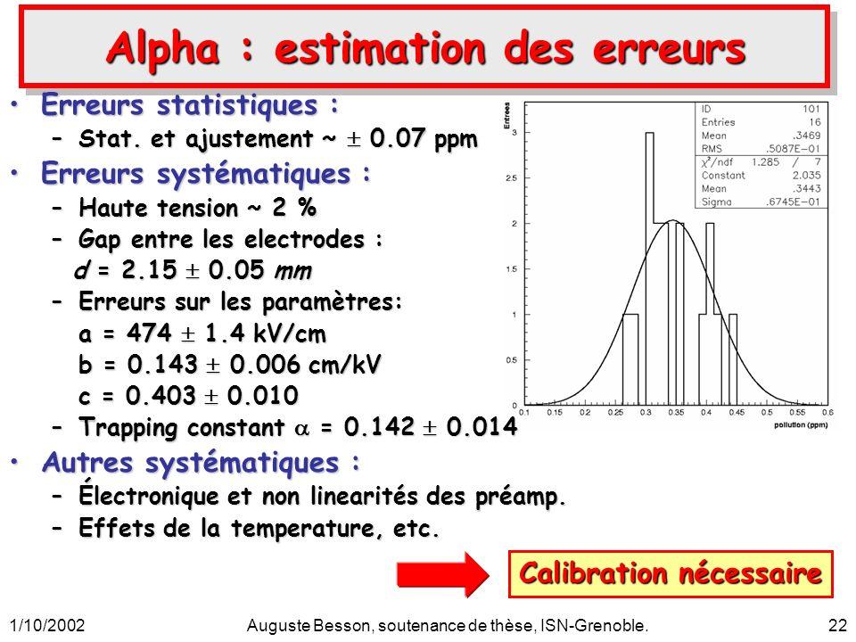 1/10/2002Auguste Besson, soutenance de thèse, ISN-Grenoble.22 Alpha : estimation des erreurs Erreurs statistiques :Erreurs statistiques : –Stat. et aj