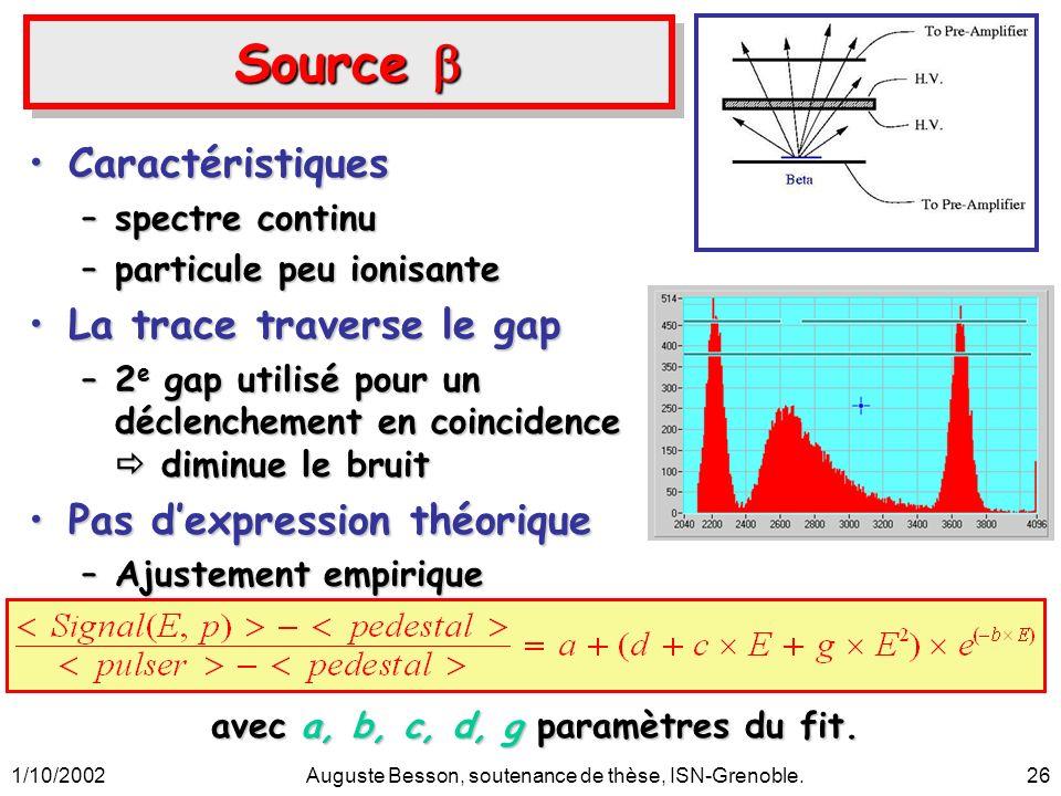 1/10/2002Auguste Besson, soutenance de thèse, ISN-Grenoble.26 CaractéristiquesCaractéristiques –spectre continu –particule peu ionisante La trace trav