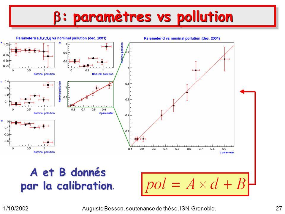 1/10/2002Auguste Besson, soutenance de thèse, ISN-Grenoble.27 : paramètres vs pollution : paramètres vs pollution A et B donnés par la calibration A e