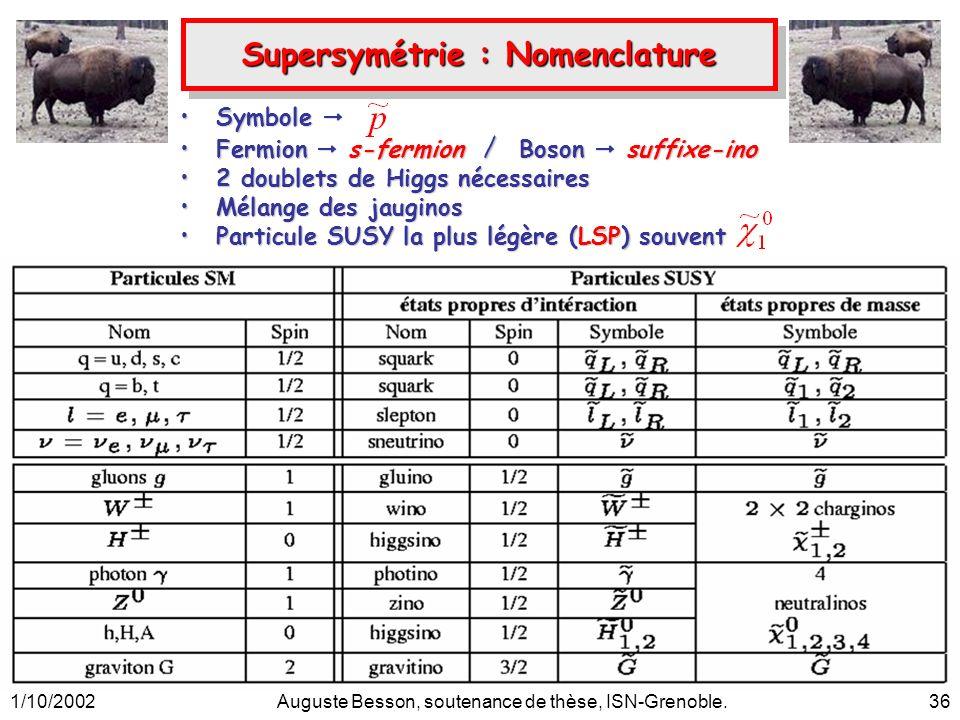 1/10/2002Auguste Besson, soutenance de thèse, ISN-Grenoble.36 Supersymétrie : Nomenclature SymboleSymbole Fermion s-fermion / Boson suffixe-inoFermion