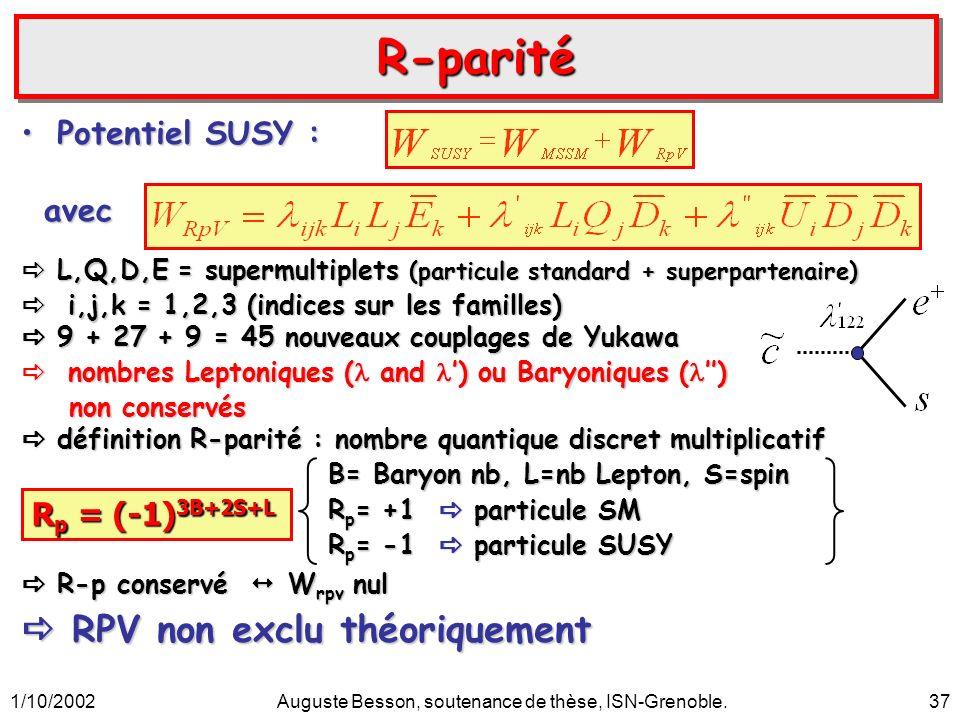 1/10/2002Auguste Besson, soutenance de thèse, ISN-Grenoble.37 Potentiel SUSY :Potentiel SUSY : L,Q,D,E = supermultiplets (particule standard + superpa