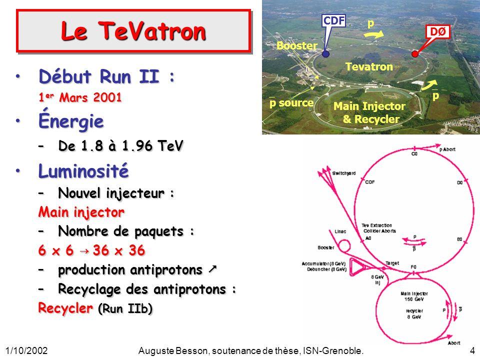 1/10/2002Auguste Besson, soutenance de thèse, ISN-Grenoble.5 Le TeVatron Run 1b Run 2a Run 2b Date1990-962001-2004 ~ 2004-2007 p/paquet (10 11 ) 2.32.72.7 pbar/paquer (10 10 ) 5.53.010 paquets 6 x 6 36 x 36 140 x 103 Longueur des paquets (cm) 603737 Temps entre les paquets (ns) ~ 3500 396 132 .