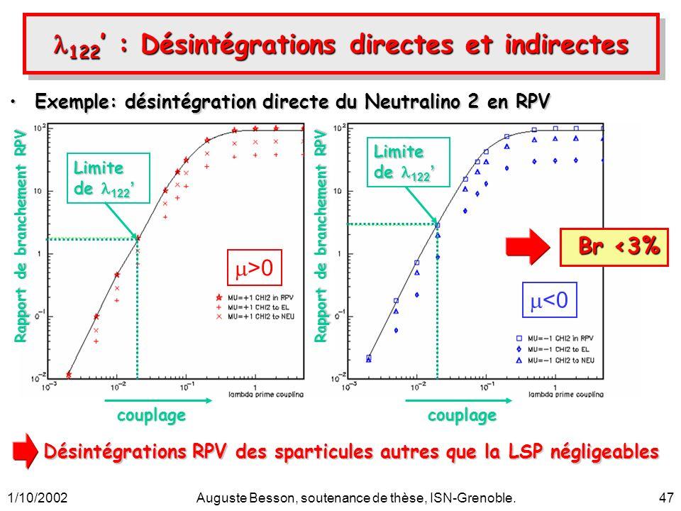 1/10/2002Auguste Besson, soutenance de thèse, ISN-Grenoble.47 122 : Désintégrations directes et indirectes 122 : Désintégrations directes et indirecte