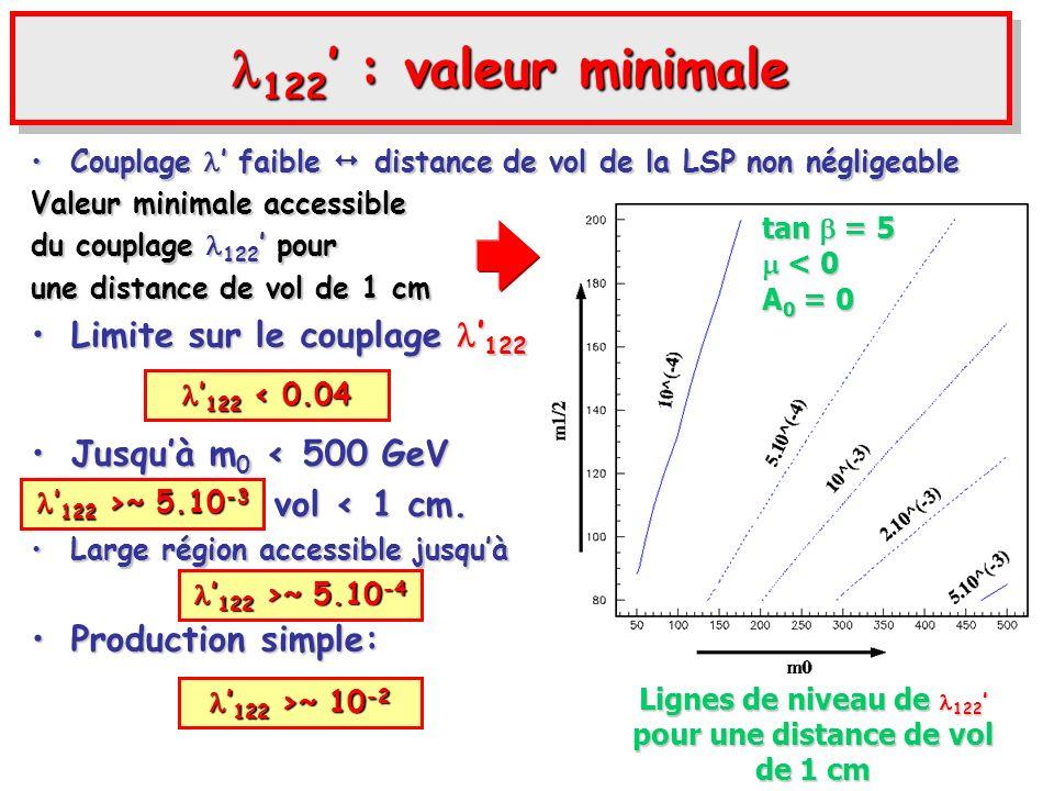 122 : valeur minimale 122 : valeur minimale Couplage faible distance de vol de la LSP non négligeableCouplage faible distance de vol de la LSP non nég