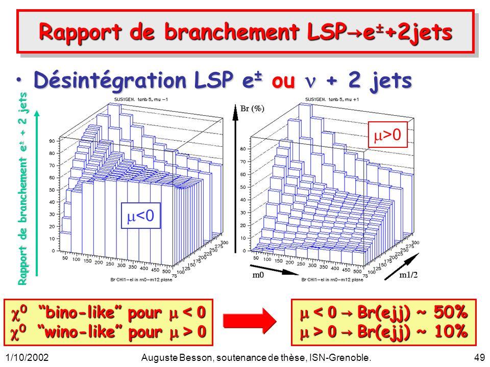 1/10/2002Auguste Besson, soutenance de thèse, ISN-Grenoble.49 Rapport de branchement LSP e ± +2jets Désintégration LSP e ± ou + 2 jetsDésintégration L