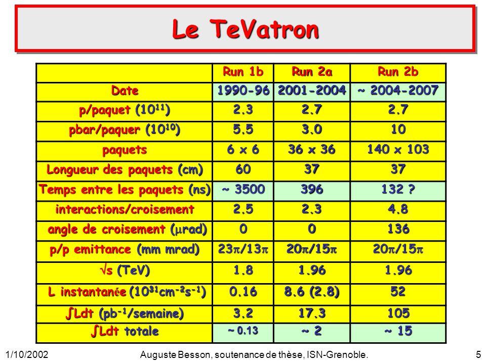1/10/2002Auguste Besson, soutenance de thèse, ISN-Grenoble.16 Dispositif de lATC
