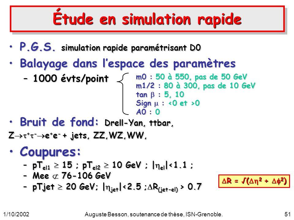 1/10/2002Auguste Besson, soutenance de thèse, ISN-Grenoble.51 Étude en simulation rapide P.G.S. simulation rapide paramétrisant D0P.G.S. simulation ra