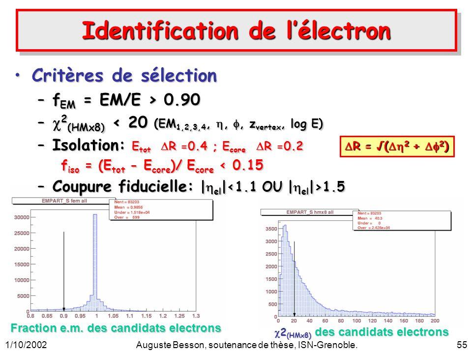 1/10/2002Auguste Besson, soutenance de thèse, ISN-Grenoble.55 Identification de lélectron Critères de sélectionCritères de sélection –f EM = EM/E > 0.90 – 2 (HMx8) < 20 (EM 1,2,3,4,,, z vertex, log E) –Isolation: E tot R =0.4 ; E core R =0.2 f iso = (E tot - E core )/ E core < 0.15 –Coupure fiducielle: | el | 1.5 R = ( 2 + 2 ) R = ( 2 + 2 ) 2 (HMx8) des candidats electrons 2 (HMx8) des candidats electrons Fraction e.m.