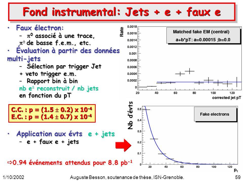 1/10/2002Auguste Besson, soutenance de thèse, ISN-Grenoble.59 Fond instrumental: Jets + e + faux e Faux électron:Faux électron: – 0 associé à une trac