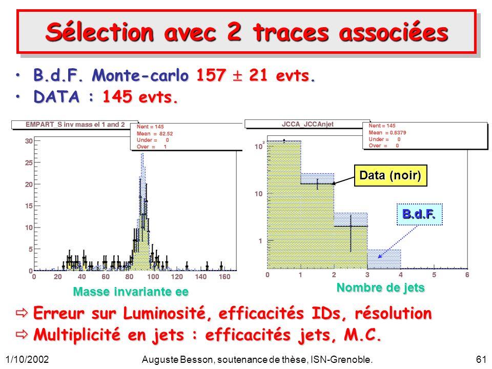 1/10/2002Auguste Besson, soutenance de thèse, ISN-Grenoble.61 Sélection avec 2 traces associées B.d.F. Monte-carlo 157 21 evts.B.d.F. Monte-carlo 157