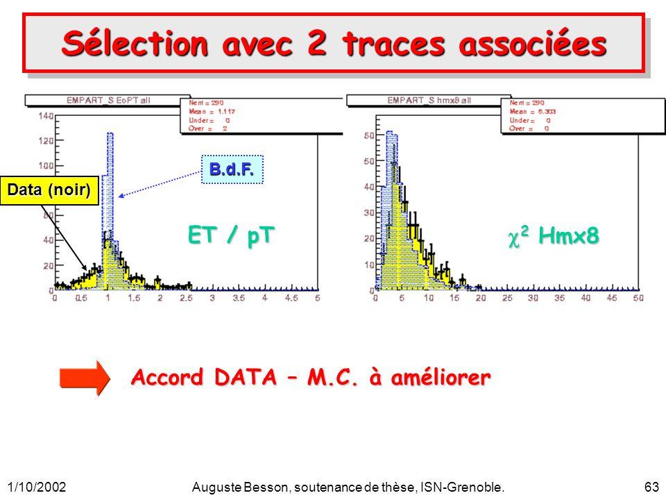 1/10/2002Auguste Besson, soutenance de thèse, ISN-Grenoble.63 B.d.F. Data (noir) 2 Hmx8 2 Hmx8 ET / pT Sélection avec 2 traces associées Accord DATA –