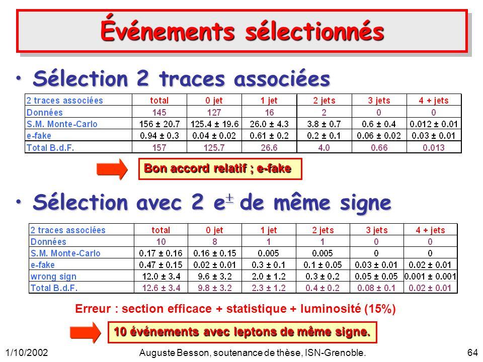 1/10/2002Auguste Besson, soutenance de thèse, ISN-Grenoble.64 Événements sélectionnés Sélection 2 traces associéesSélection 2 traces associées Sélecti