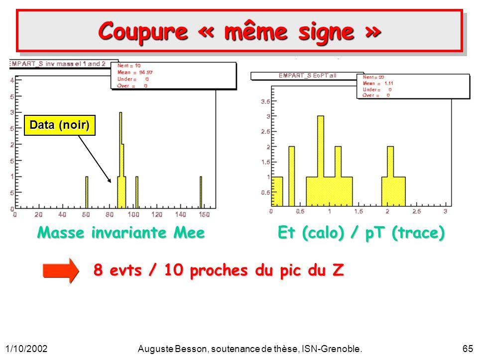 1/10/2002Auguste Besson, soutenance de thèse, ISN-Grenoble.65 Data (noir) Et (calo) / pT (trace) Masse invariante Mee Coupure « même signe » 8 evts /