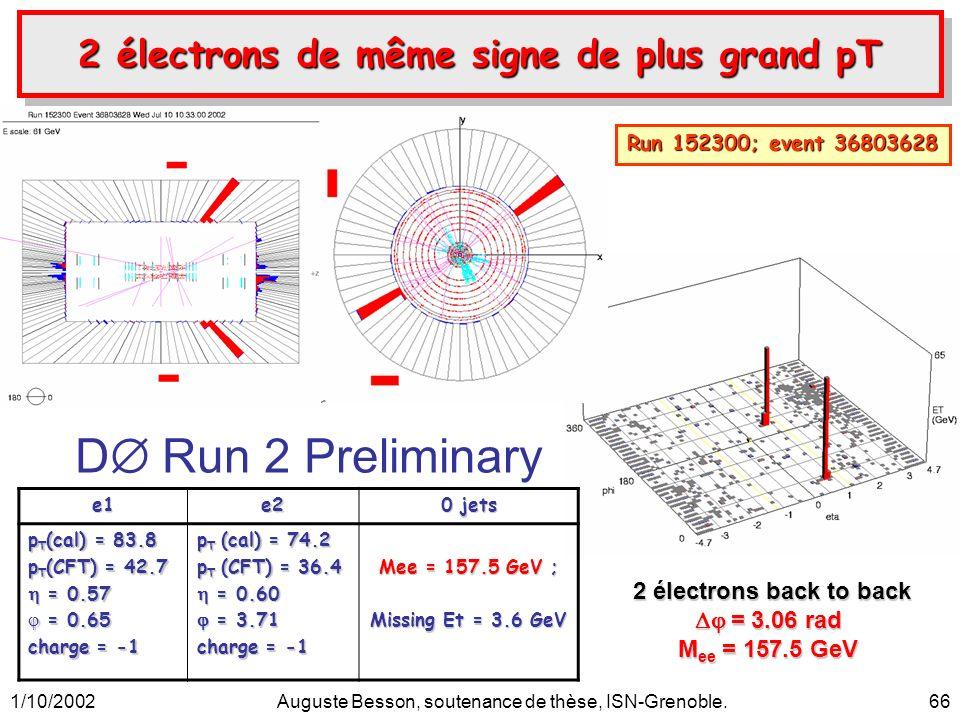 1/10/2002Auguste Besson, soutenance de thèse, ISN-Grenoble.66 2 électrons de même signe de plus grand pT e1e2 0 jets p T (cal) = 83.8 p T (CFT) = 42.7