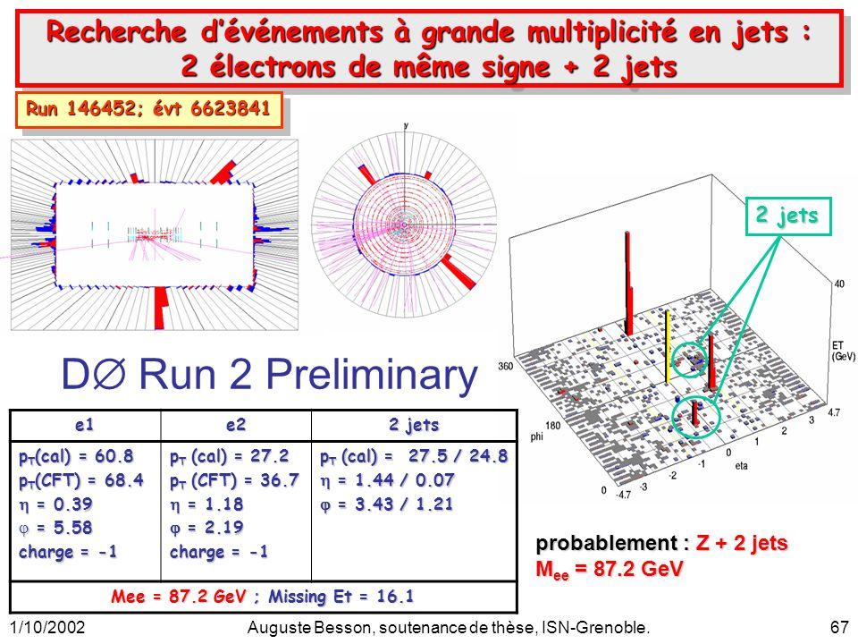 1/10/2002Auguste Besson, soutenance de thèse, ISN-Grenoble.67 Recherche dévénements à grande multiplicité en jets : 2 électrons de même signe + 2 jets