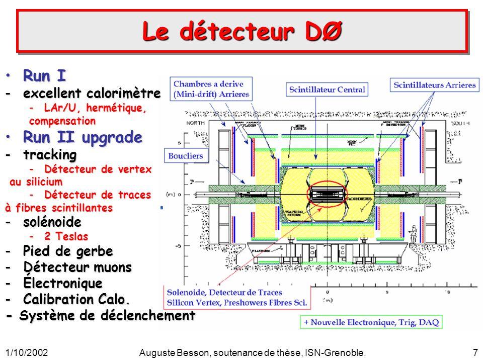 1/10/2002Auguste Besson, soutenance de thèse, ISN-Grenoble.38 R-parité conservée/violée : conséquences R-p conservée:R-p conservée: -LSP stable et candidat à la matière sombre -Particules susy produites par paires R-p non conservée: violation des nombres B ou LR-p non conservée: violation des nombres B ou L Désintégration de la LSPDésintégration de la LSP -À lintérieur du détecteur (avec ou sans vertex déplacé) -En dehors du détecteur (~ analyses Rp conservé) Signature Susy différenteSignature Susy différente –Peu Et miss –Plus de leptons ( or ) et de jets ( or ) production simpleproduction simple -via or @ TeVatron -section efficace ( ijk ) 2 q g q _ q ~ q ~ _ (+1) (-1) (+1) (-1)