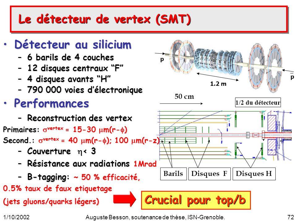 1/10/2002Auguste Besson, soutenance de thèse, ISN-Grenoble.72 1.2 m p p Le détecteur de vertex (SMT) Le détecteur de vertex (SMT) Détecteur au siliciu