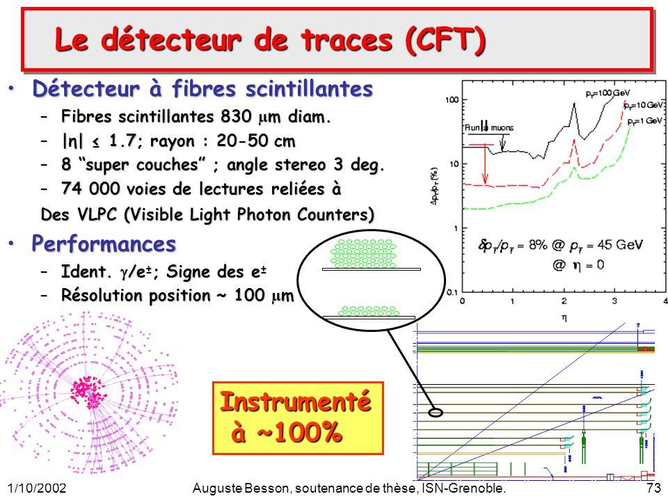 1/10/2002Auguste Besson, soutenance de thèse, ISN-Grenoble.73 Le détecteur de traces (CFT) Le détecteur de traces (CFT) Détecteur à fibres scintillant