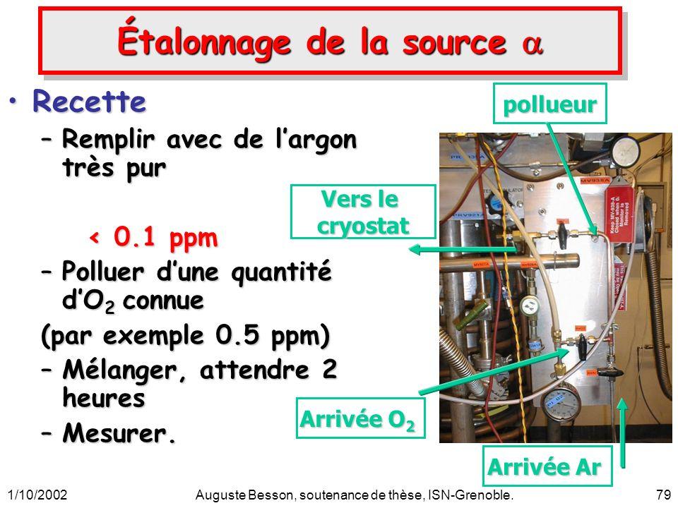 1/10/2002Auguste Besson, soutenance de thèse, ISN-Grenoble.79 RecetteRecette –Remplir avec de largon très pur < 0.1 ppm < 0.1 ppm –Polluer dune quantité dO 2 connue (par exemple 0.5 ppm) –Mélanger, attendre 2 heures –Mesurer.