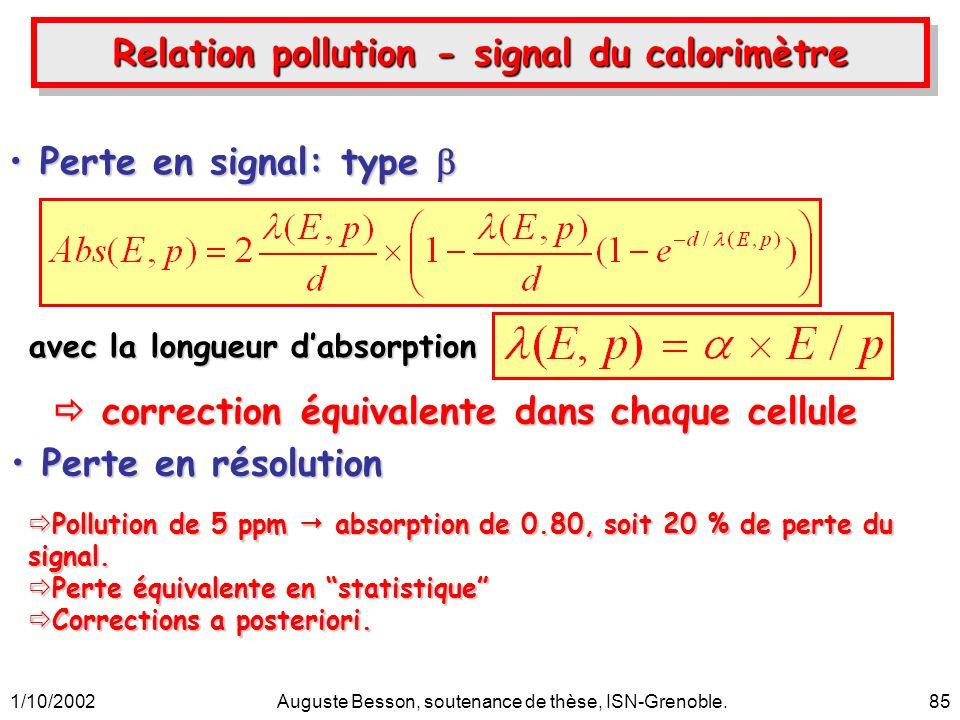 1/10/2002Auguste Besson, soutenance de thèse, ISN-Grenoble.85 Relation pollution - signal du calorimètre avec la longueur dabsorption correction équiv
