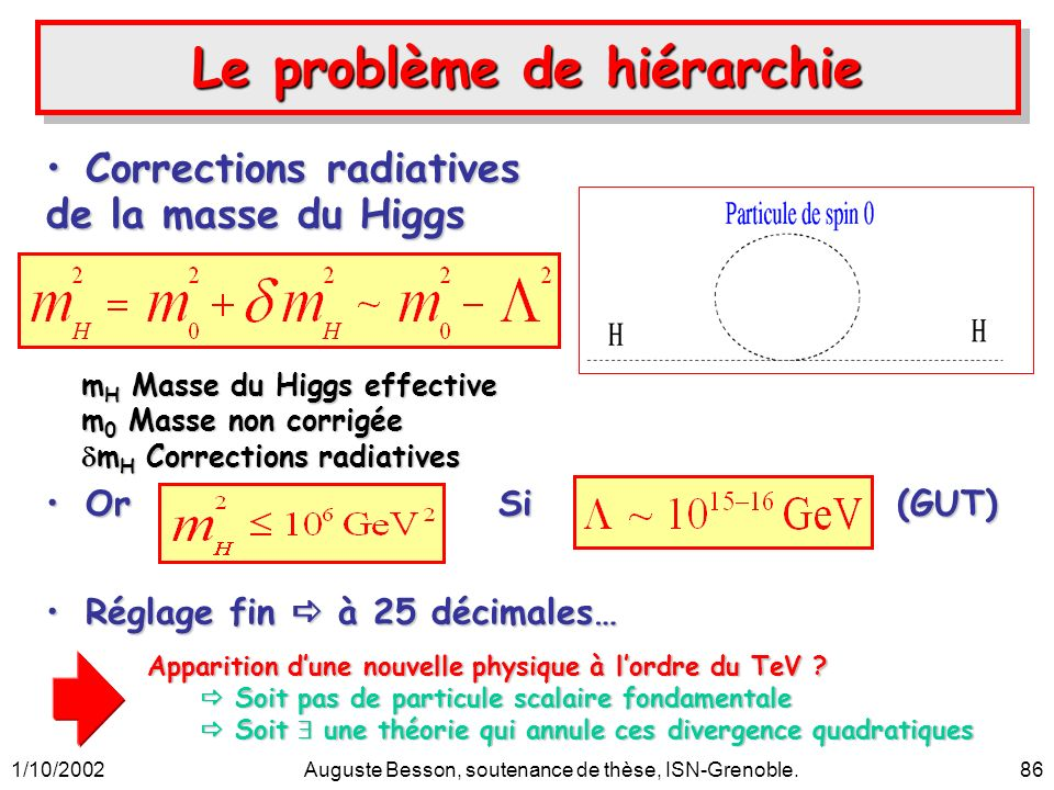 1/10/2002Auguste Besson, soutenance de thèse, ISN-Grenoble.86 Corrections radiativesCorrections radiatives de la masse du Higgs Or Si (GUT)Or Si (GUT)
