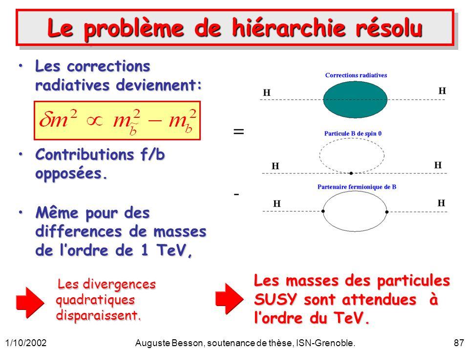 1/10/2002Auguste Besson, soutenance de thèse, ISN-Grenoble.87 Le problème de hiérarchie résolu Les corrections radiatives deviennent:Les corrections r
