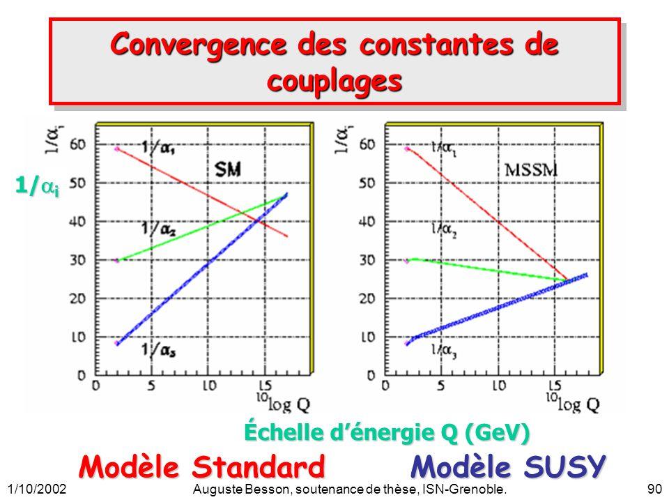 1/10/2002Auguste Besson, soutenance de thèse, ISN-Grenoble.90 Convergence des constantes de couplages Modèle Standard Modèle SUSY Échelle dénergie Q (