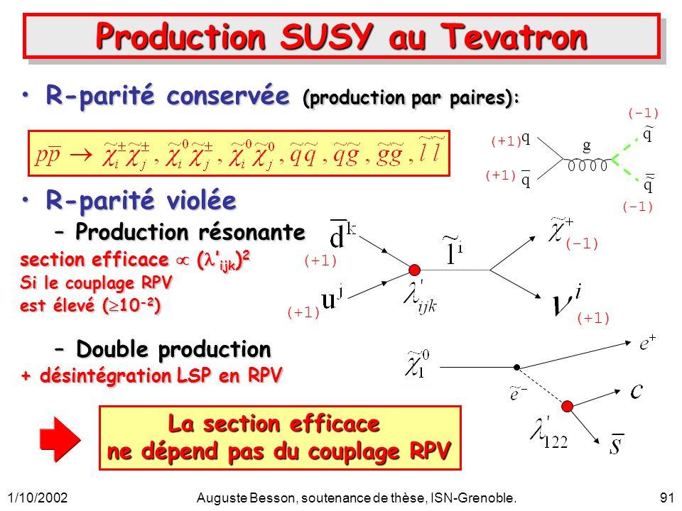 1/10/2002Auguste Besson, soutenance de thèse, ISN-Grenoble.91 R-parité conservée (production par paires):R-parité conservée (production par paires): R