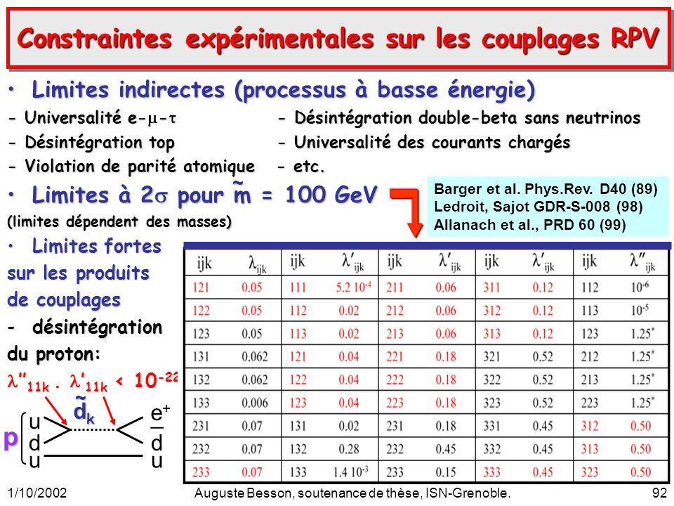 1/10/2002Auguste Besson, soutenance de thèse, ISN-Grenoble.92 Constraintes expérimentales sur les couplages RPV Limites indirectes (processus à basse