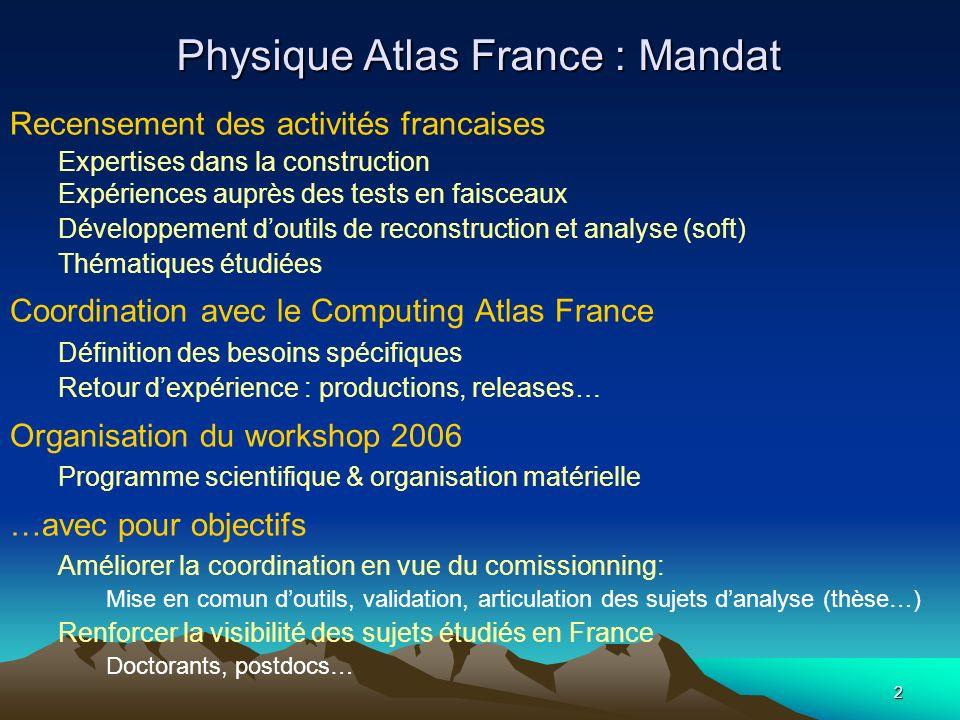 2 Physique Atlas France : Mandat Recensement des activités francaises Expertises dans la construction Expériences auprès des tests en faisceaux Dévelo