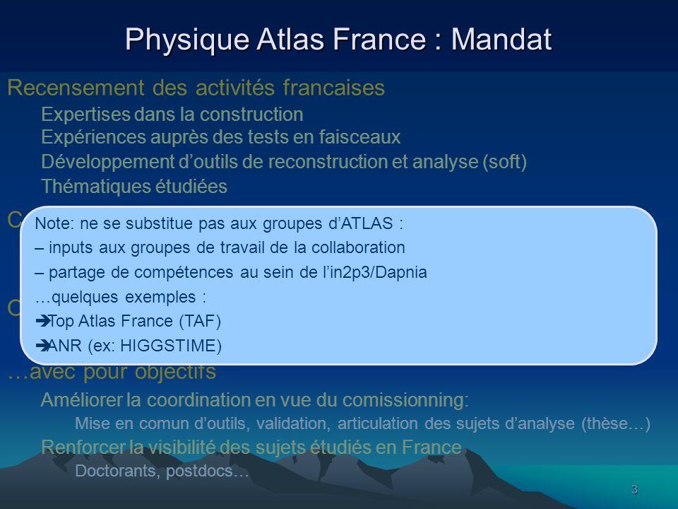 3 Physique Atlas France : Mandat Recensement des activités francaises Expertises dans la construction Expériences auprès des tests en faisceaux Dévelo