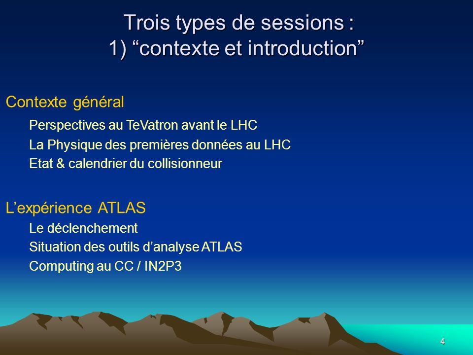 4 Trois types de sessions : 1) contexte et introduction Trois types de sessions : 1) contexte et introduction Contexte général Perspectives au TeVatro