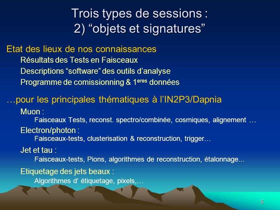 5 Trois types de sessions : 2) objets et signatures Etat des lieux de nos connaissances Résultats des Tests en Faisceaux Descriptions software des out