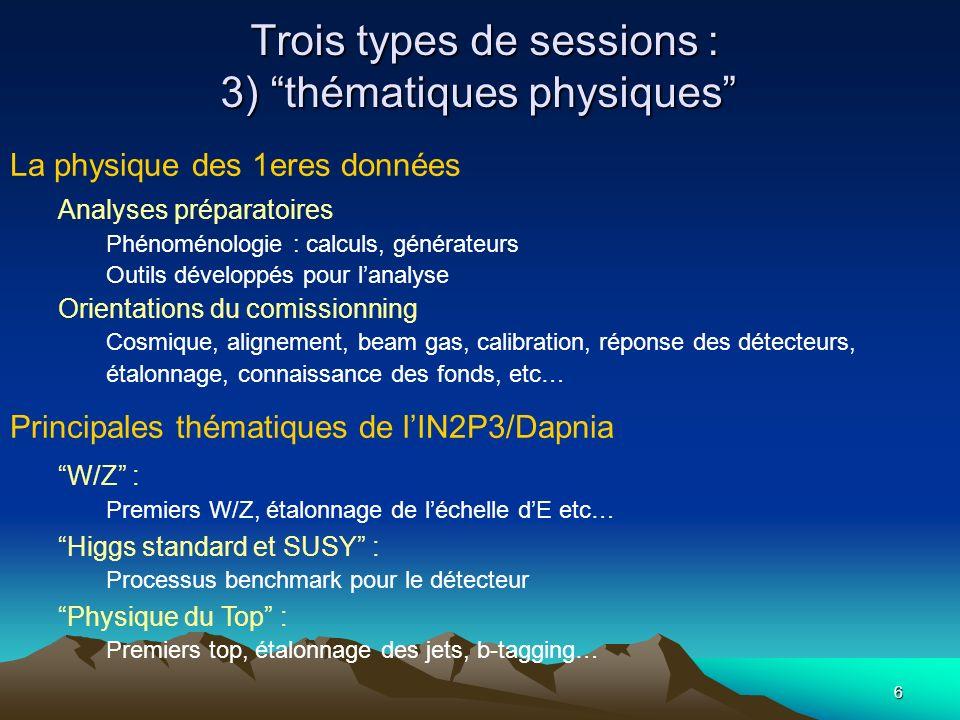6 Trois types de sessions : 3) thématiques physiques Trois types de sessions : 3) thématiques physiques La physique des 1eres données Analyses prépara