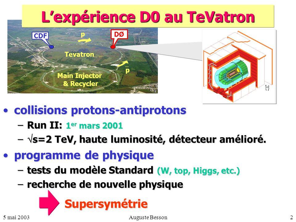 5 mai 2003Auguste Besson2 collisions protons-antiprotonscollisions protons-antiprotons –Run II: 1 er mars 2001 – s=2 TeV, haute luminosité, détecteur amélioré.